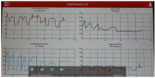 ds808-data-stream