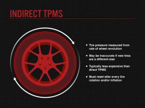 indirect-tpms-1-300x223