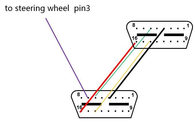 to steering wheel pin3